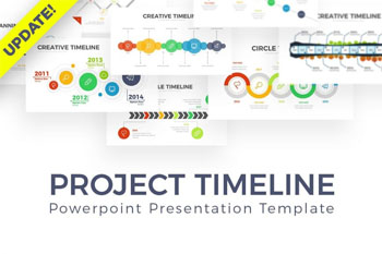Timeframe Infographic PowerPoint Template