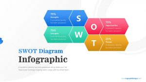 Hexagonal Infographic PowerPoint Template