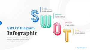 SWOT Infographic PowerPoint Template