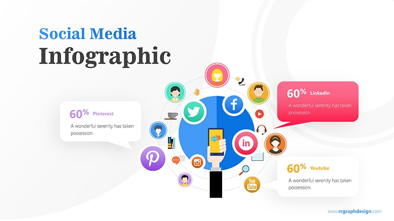 Gadget Infographic PowerPoint Template