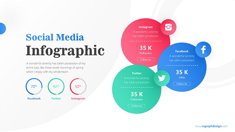 Circle Diagram Template PowerPoint