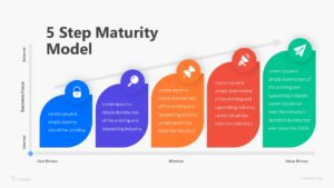 5 Step Maturity Model Infographic Template